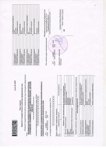Оформление временной регистрации ребёнка для детского сада в СПб.